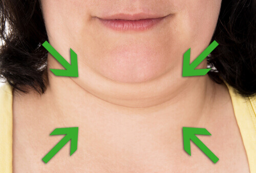 Reduce Jowls With These Helpful Tips