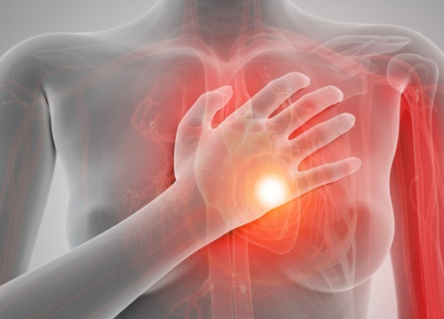 How to Prevent Cardiac Diseases in Women