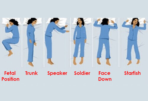 Analyse Your Sleep Style